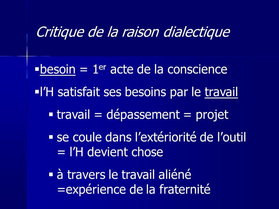 besoin = 1 er acte de la conscience lH satisfait ses besoins par le travail travail = dépassement = projet se coule dans lextériorité de loutil = lH d