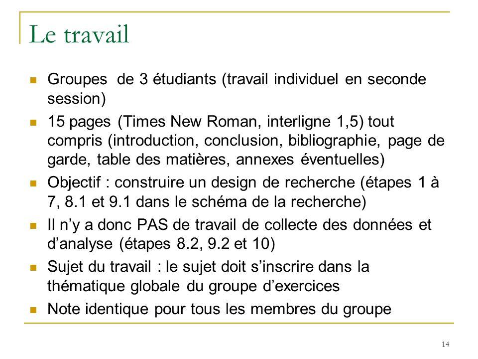 Le travail Groupes de 3 étudiants (travail individuel en seconde session) 15 pages (Times New Roman, interligne 1,5) tout compris (introduction, conclusion, bibliographie, page de garde, table des matières, annexes éventuelles) Objectif : construire un design de recherche (étapes 1 à 7, 8.1 et 9.1 dans le schéma de la recherche) Il ny a donc PAS de travail de collecte des données et danalyse (étapes 8.2, 9.2 et 10) Sujet du travail : le sujet doit sinscrire dans la thématique globale du groupe dexercices Note identique pour tous les membres du groupe 14