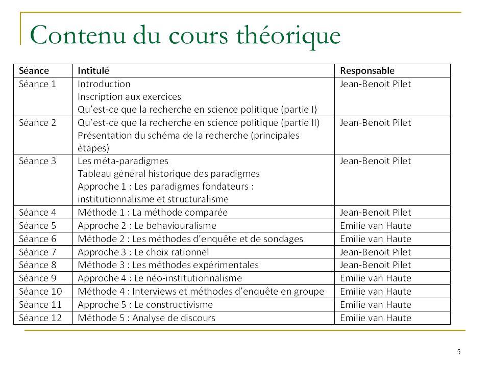 Contenu du cours théorique 5