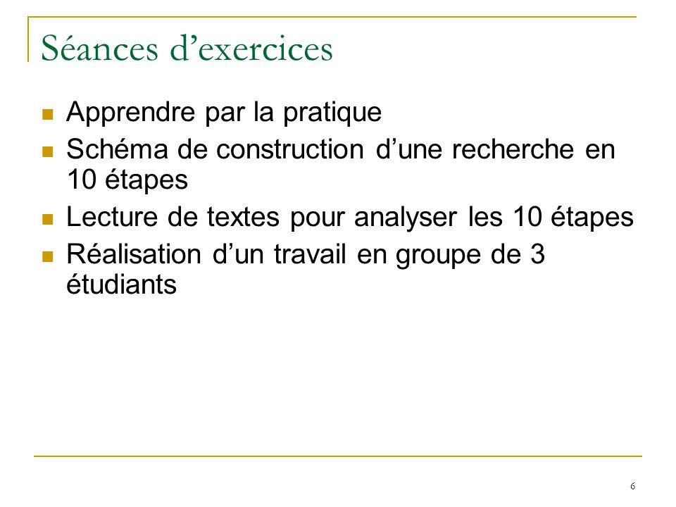 Séances dexercices 6 Apprendre par la pratique Schéma de construction dune recherche en 10 étapes Lecture de textes pour analyser les 10 étapes Réalisation dun travail en groupe de 3 étudiants