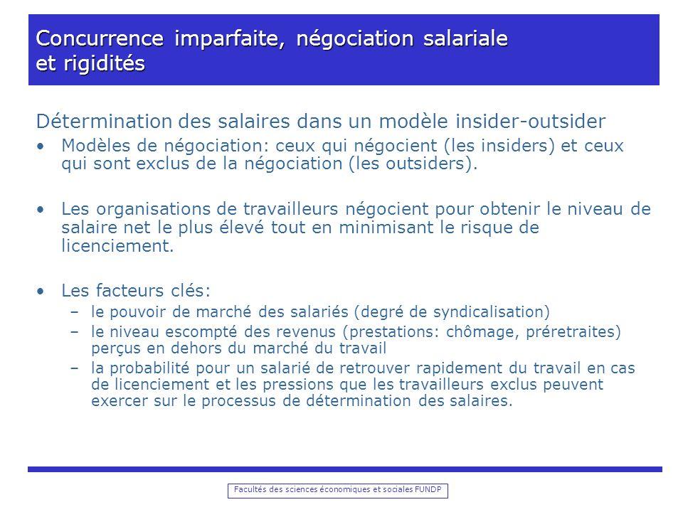 Facultés des sciences économiques et sociales FUNDP Concurrence imparfaite, négociation salariale et rigidités Détermination des salaires dans un modèle insider-outsider Chômage déquilibre