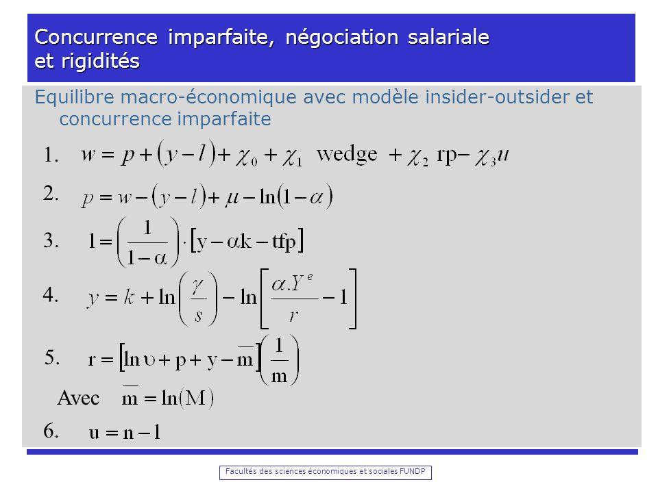 Facultés des sciences économiques et sociales FUNDP Exemple numérique: choc néo-keynésien