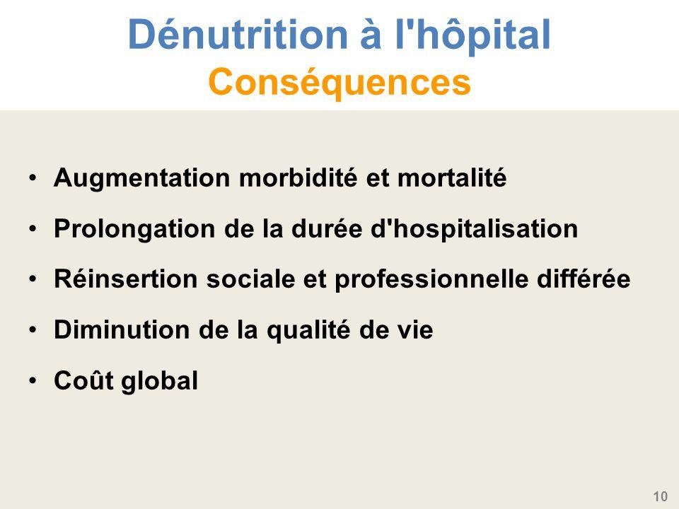 10 Dénutrition à l hôpital Conséquences Augmentation morbidité et mortalité Prolongation de la durée d hospitalisation Réinsertion sociale et professionnelle différée Diminution de la qualité de vie Coût global