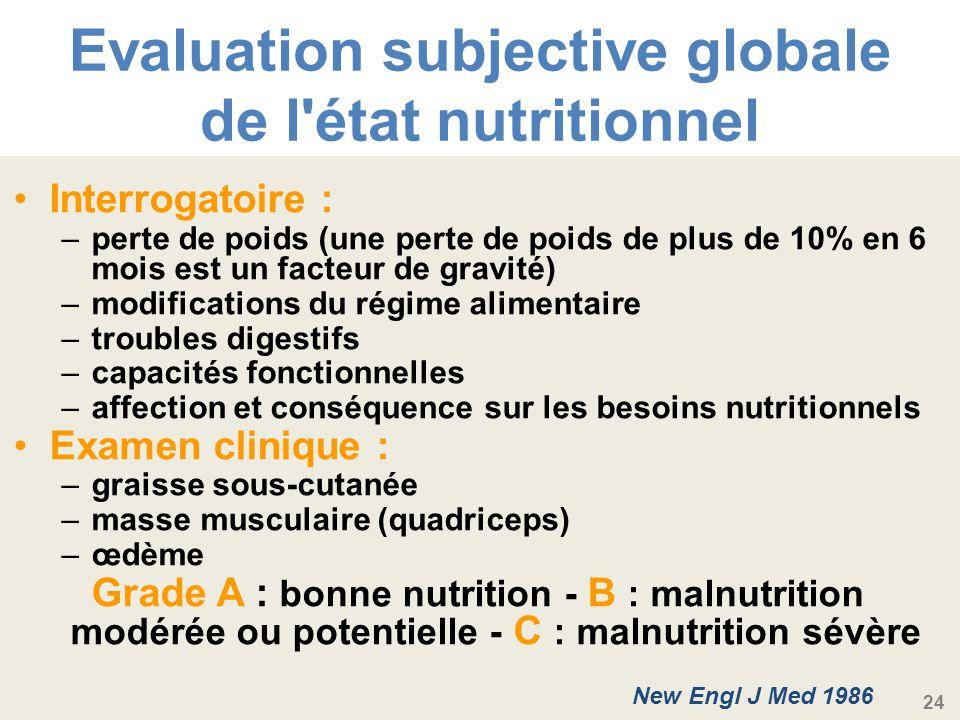24 Evaluation subjective globale de l état nutritionnel Interrogatoire : –perte de poids (une perte de poids de plus de 10% en 6 mois est un facteur de gravité) –modifications du régime alimentaire –troubles digestifs –capacités fonctionnelles –affection et conséquence sur les besoins nutritionnels Examen clinique : –graisse sous-cutanée –masse musculaire (quadriceps) –œdème Grade A : bonne nutrition - B : malnutrition modérée ou potentielle - C : malnutrition sévère New Engl J Med 1986