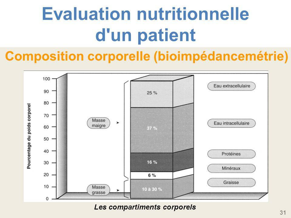 31 Evaluation nutritionnelle d un patient Composition corporelle (bioimpédancemétrie) Les compartiments corporels