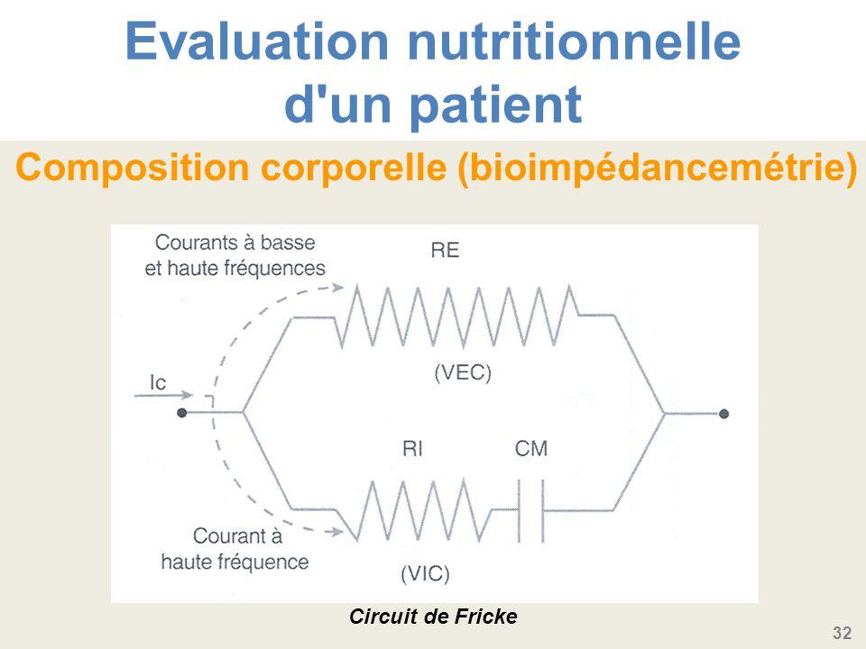 32 Evaluation nutritionnelle d un patient Composition corporelle (bioimpédancemétrie) Circuit de Fricke