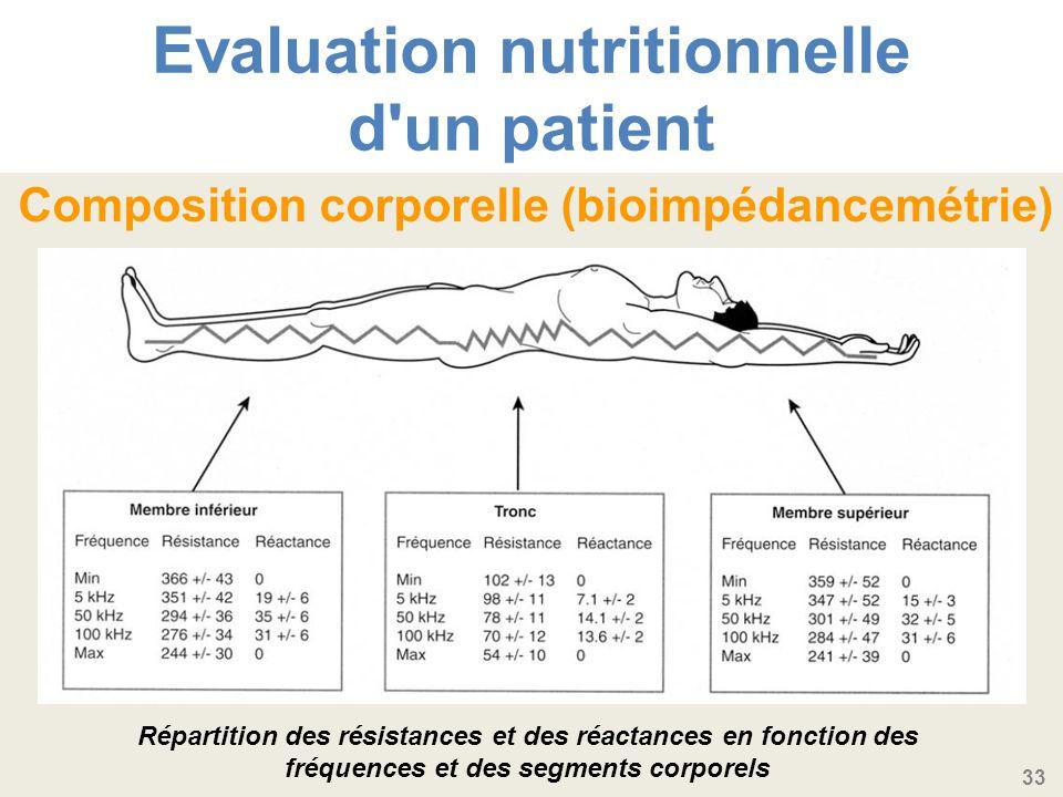 33 Evaluation nutritionnelle d un patient Composition corporelle (bioimpédancemétrie) Répartition des résistances et des réactances en fonction des fréquences et des segments corporels