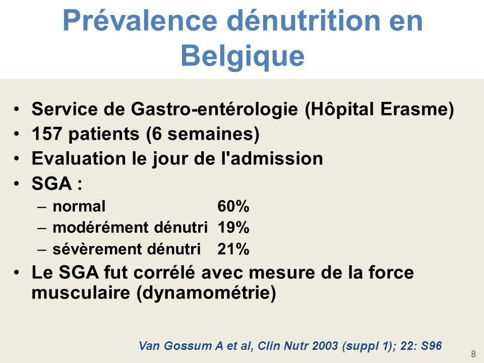 8 Prévalence dénutrition en Belgique Service de Gastro-entérologie (Hôpital Erasme) 157 patients (6 semaines) Evaluation le jour de l admission SGA : –normal60% –modérément dénutri19% –sévèrement dénutri21% Le SGA fut corrélé avec mesure de la force musculaire (dynamométrie) Van Gossum A et al, Clin Nutr 2003 (suppl 1); 22: S96