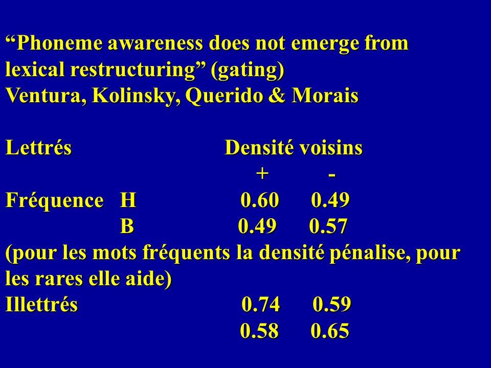 Phoneme awareness does not emerge from lexical restructuring (gating) Ventura, Kolinsky, Querido & Morais Lettrés Densité voisins + - Fréquence H 0.60