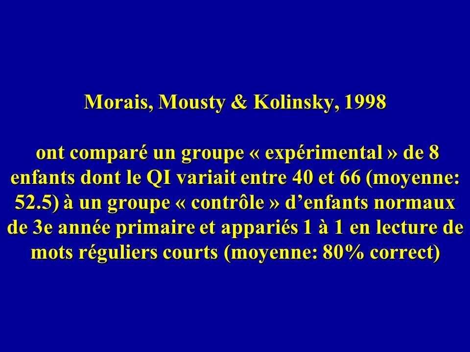 Morais, Mousty & Kolinsky, 1998 ont comparé un groupe « expérimental » de 8 enfants dont le QI variait entre 40 et 66 (moyenne: 52.5) à un groupe « co