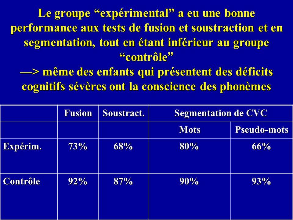 Le groupe expérimental a eu une bonne performance aux tests de fusion et soustraction et en segmentation, tout en étant inférieur au groupe contrôle >