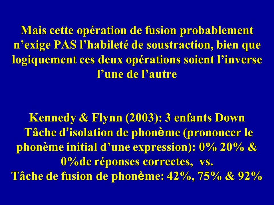 Mais cette opération de fusion probablement nexige PAS lhabileté de soustraction, bien que logiquement ces deux opérations soient linverse lune de lau
