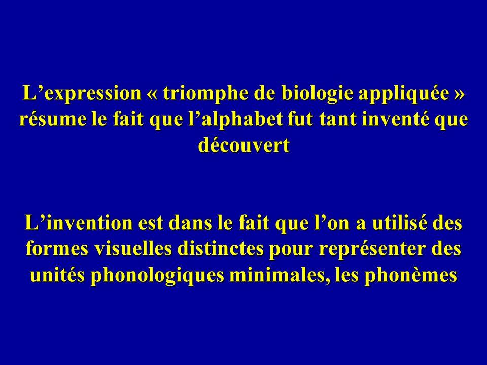 Lexpression « triomphe de biologie appliquée » résume le fait que lalphabet fut tant inventé que découvert Linvention est dans le fait que lon a utili