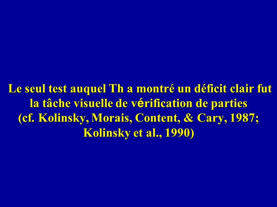 Le seul test auquel Th a montré un déficit clair fut la tâche visuelle de v é rification de parties (cf. Kolinsky, Morais, Content, & Cary, 1987; Koli