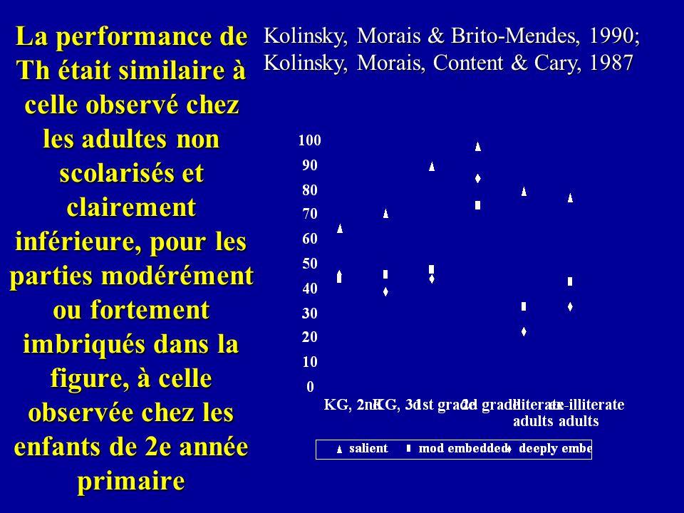 La performance de Th était similaire à celle observé chez les adultes non scolarisés et clairement inférieure, pour les parties modérément ou fortemen
