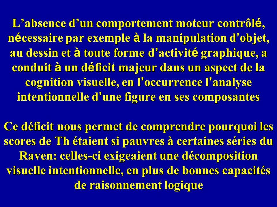 Labsence dun comportement moteur contrôl é, n é cessaire par exemple à la manipulation d objet, au dessin et à toute forme d activit é graphique, a co