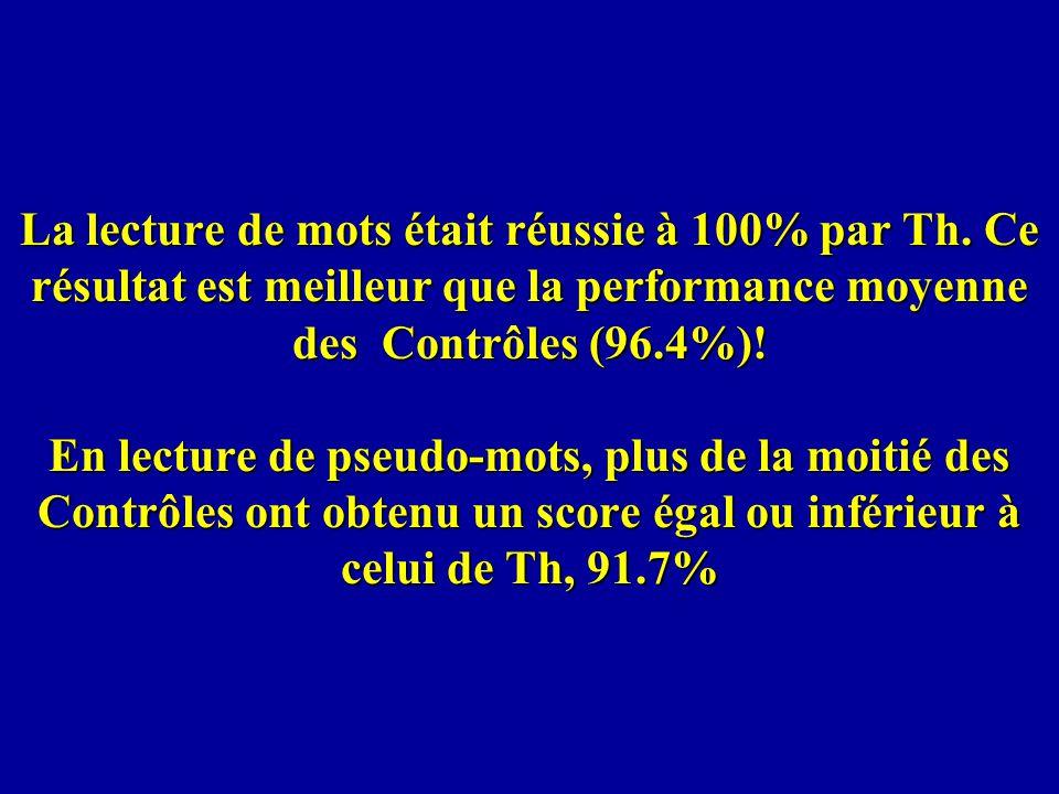 La lecture de mots était réussie à 100% par Th. Ce résultat est meilleur que la performance moyenne des Contrôles (96.4%)! En lecture de pseudo-mots,