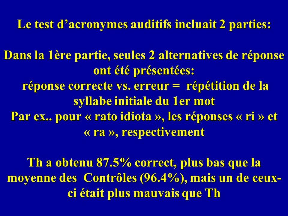Le test dacronymes auditifs incluait 2 parties: Dans la 1ère partie, seules 2 alternatives de réponse ont été présentées: réponse correcte vs. erreur