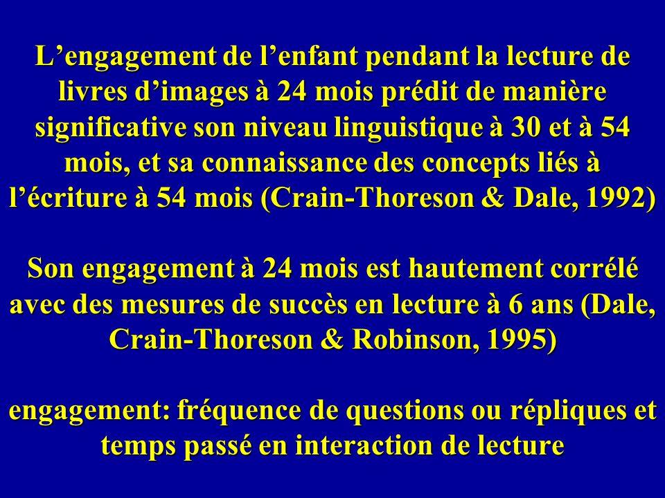 Lengagement de lenfant pendant la lecture de livres dimages à 24 mois prédit de manière significative son niveau linguistique à 30 et à 54 mois, et sa