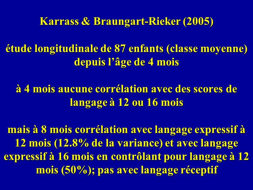 Karrass & Braungart-Rieker (2005) étude longitudinale de 87 enfants (classe moyenne) depuis lâge de 4 mois à 4 mois aucune corrélation avec des scores