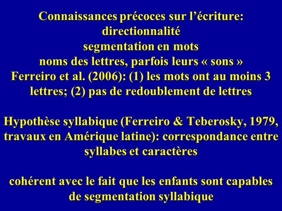 Connaissances précoces sur lécriture: directionnalité segmentation en mots noms des lettres, parfois leurs « sons » Ferreiro et al. (2006): (1) les mo