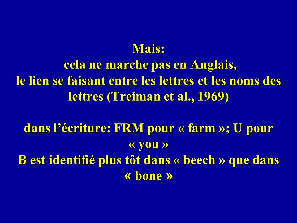 Mais: cela ne marche pas en Anglais, le lien se faisant entre les lettres et les noms des lettres (Treiman et al., 1969) dans lécriture: FRM pour « fa