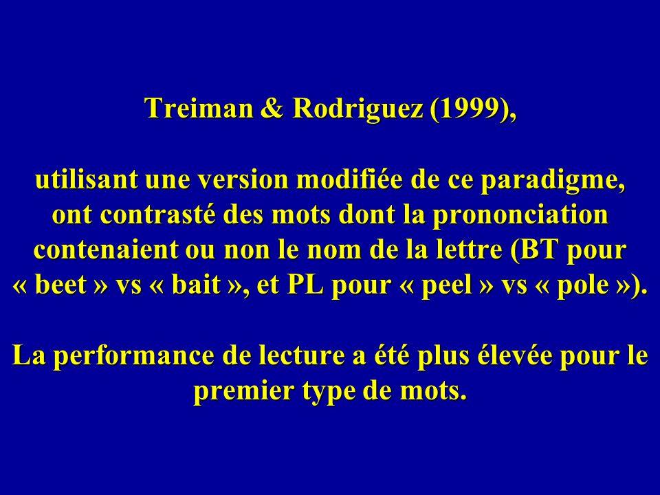Treiman & Rodriguez (1999), utilisant une version modifiée de ce paradigme, ont contrasté des mots dont la prononciation contenaient ou non le nom de