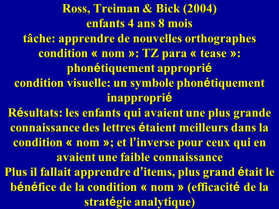 Ross, Treiman & Bick (2004) enfants 4 ans 8 mois tâche: apprendre de nouvelles orthographes condition « nom » : TZ para « tease » : phon é tiquement a
