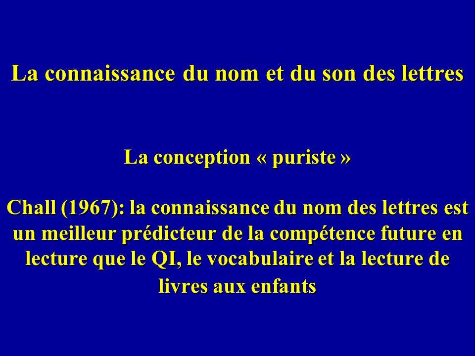 La connaissance du nom et du son des lettres La conception « puriste » Chall (1967): la connaissance du nom des lettres est un meilleur prédicteur de