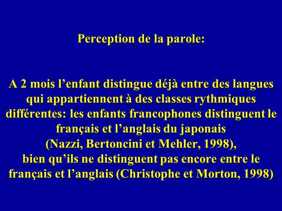 Perception de la parole: A 2 mois lenfant distingue déjà entre des langues qui appartiennent à des classes rythmiques différentes: les enfants francop