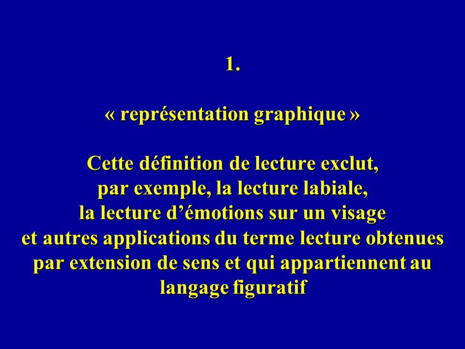 1. « représentation graphique » Cette définition de lecture exclut, par exemple, la lecture labiale, la lecture démotions sur un visage et autres appl