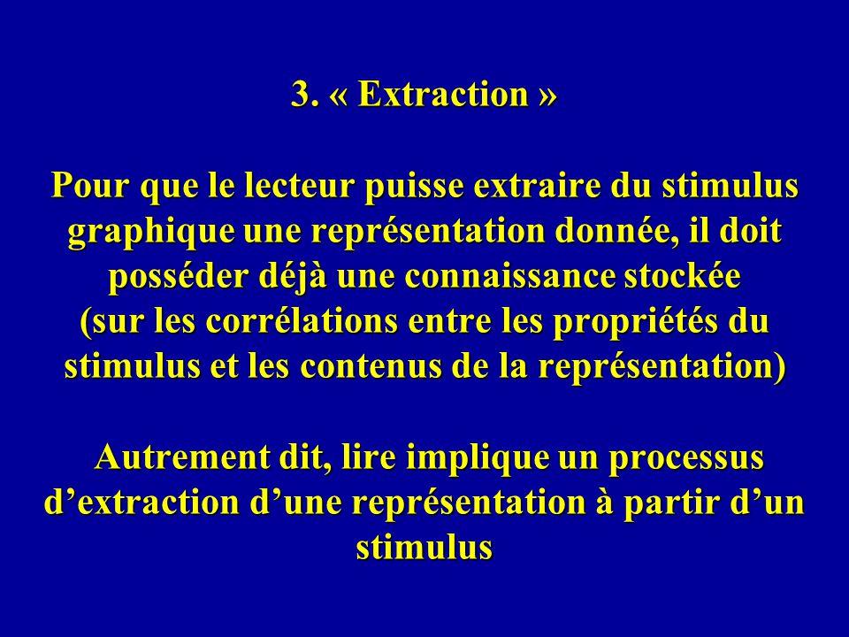 3. « Extraction » Pour que le lecteur puisse extraire du stimulus graphique une représentation donnée, il doit posséder déjà une connaissance stockée