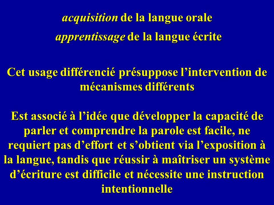 acquisition de la langue orale apprentissage de la langue écrite Cet usage différencié présuppose lintervention de mécanismes différents Est associé à