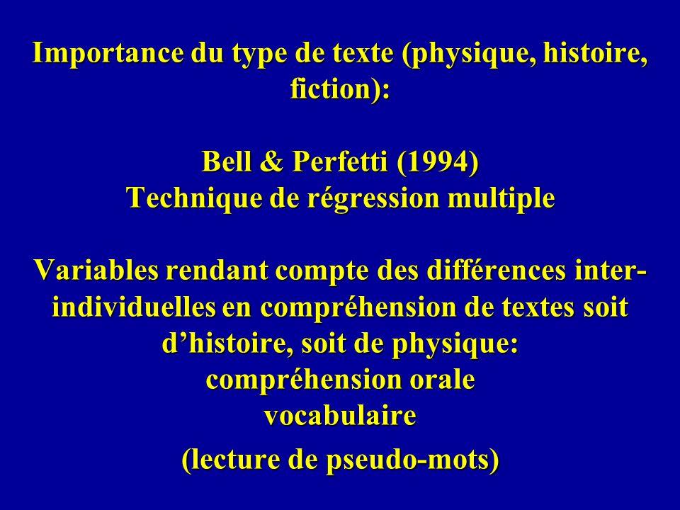 Importance du type de texte (physique, histoire, fiction): Bell & Perfetti (1994) Technique de régression multiple Variables rendant compte des différ