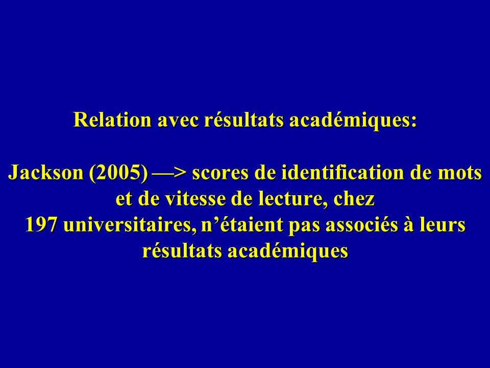 Relation avec résultats académiques: Jackson (2005) > scores de identification de mots et de vitesse de lecture, chez 197 universitaires, nétaient pas