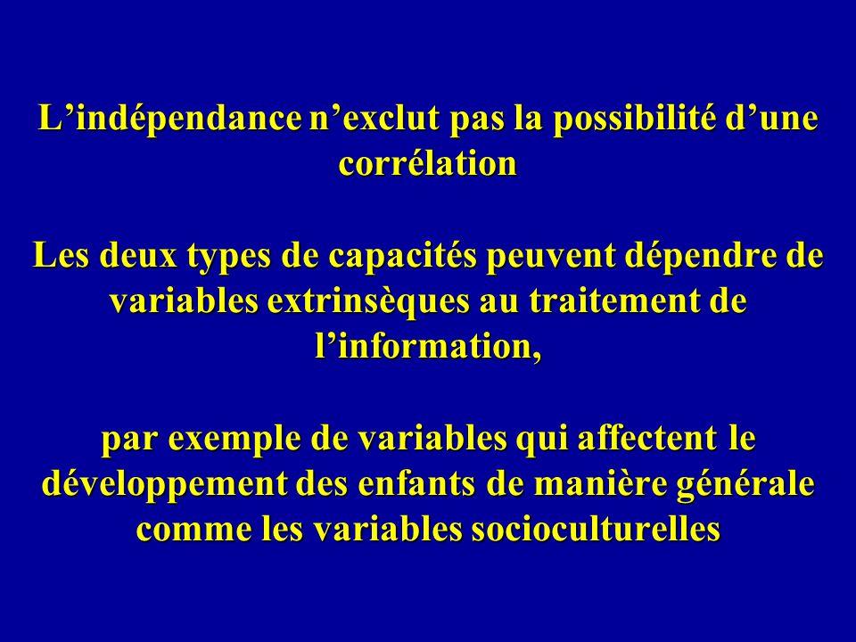 Lindépendance nexclut pas la possibilité dune corrélation Les deux types de capacités peuvent dépendre de variables extrinsèques au traitement de linf