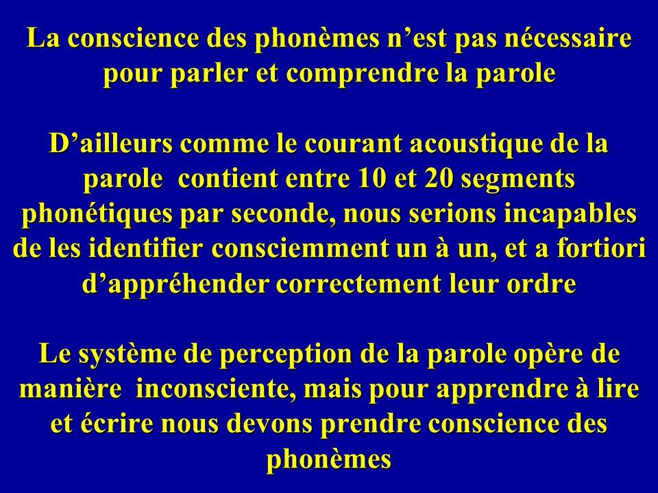 La conscience des phonèmes nest pas nécessaire pour parler et comprendre la parole Dailleurs comme le courant acoustique de la parole contient entre 1