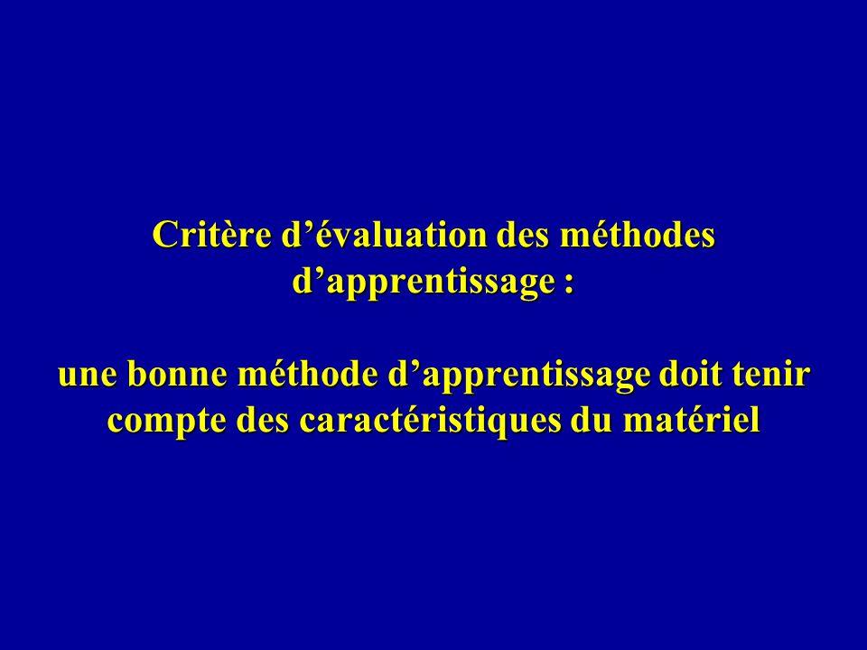 Critère dévaluation des méthodes dapprentissage : une bonne méthode dapprentissage doit tenir compte des caractéristiques du matériel