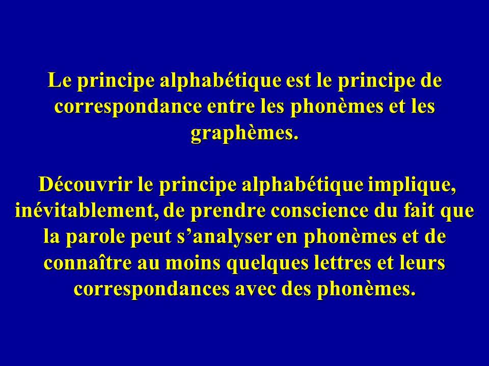 Le principe alphabétique est le principe de correspondance entre les phonèmes et les graphèmes. Découvrir le principe alphabétique implique, inévitabl