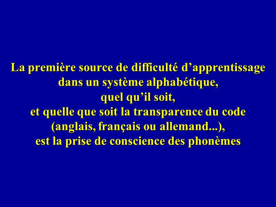 La première source de difficulté dapprentissage dans un système alphabétique, quel quil soit, et quelle que soit la transparence du code (anglais, fra