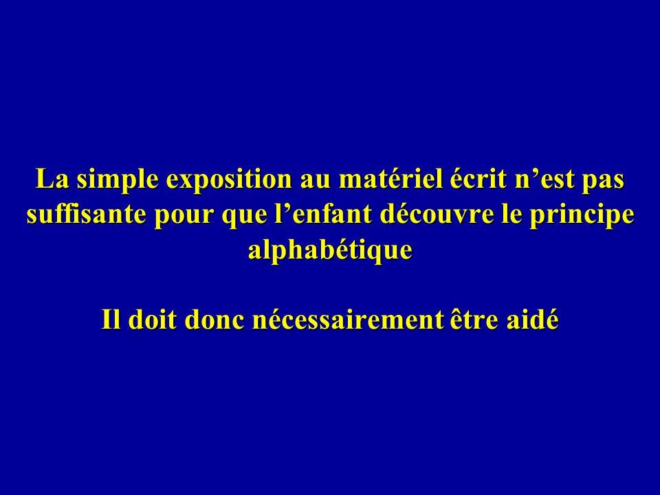 La simple exposition au matériel écrit nest pas suffisante pour que lenfant découvre le principe alphabétique Il doit donc nécessairement être aidé