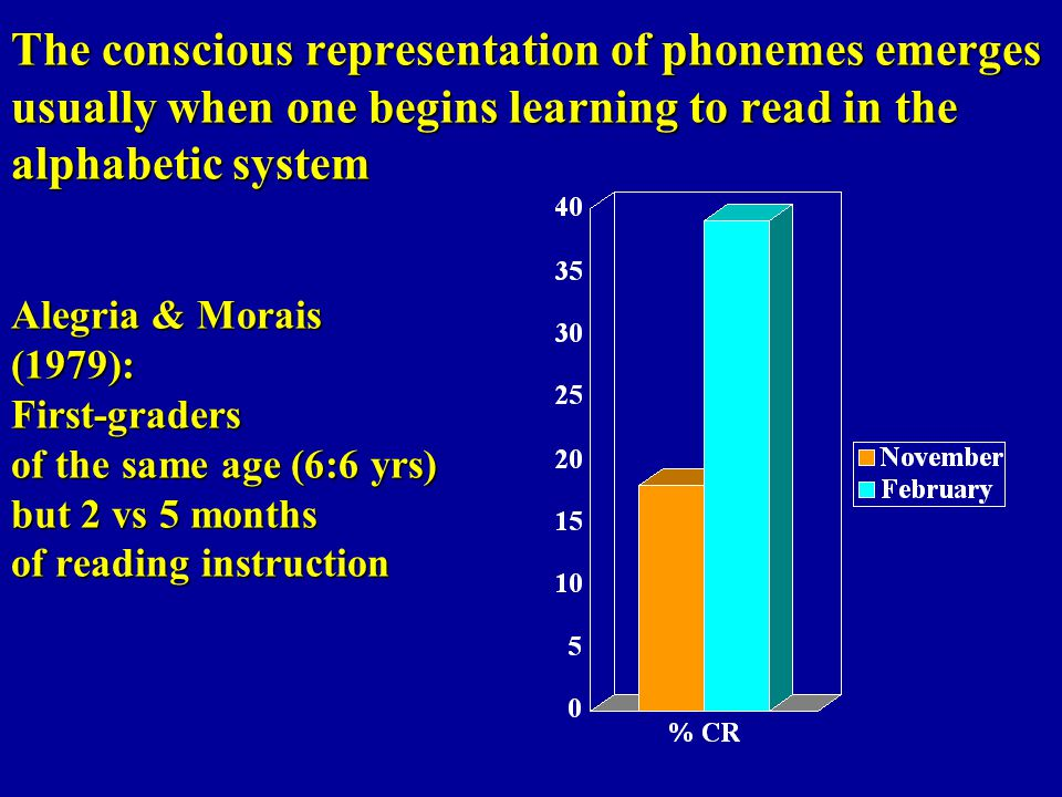 The conscious representation of phonemes emerges usually when one begins learning to read in the alphabetic system Alegria & Morais (1979): First-grad