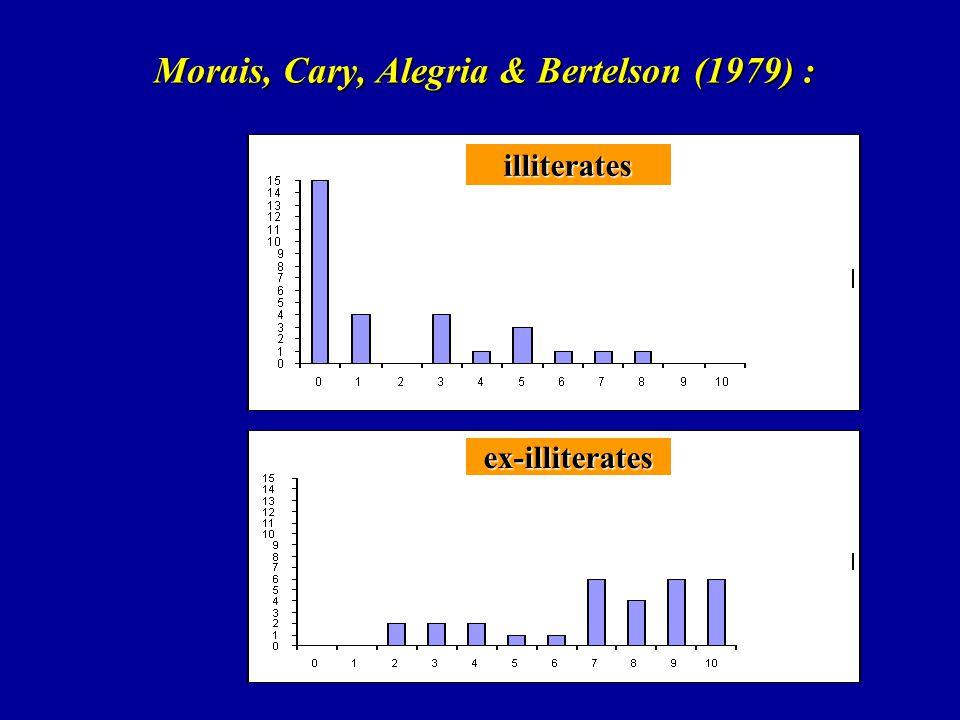 Morais, Cary, Alegria & Bertelson (1979) : Morais, Cary, Alegria & Bertelson (1979) : illiterates ex-illiterates