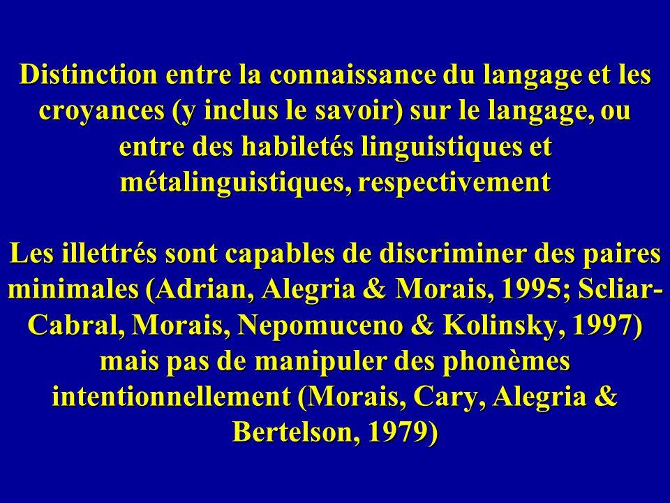 Distinction entre la connaissance du langage et les croyances (y inclus le savoir) sur le langage, ou entre des habiletés linguistiques et métalinguis