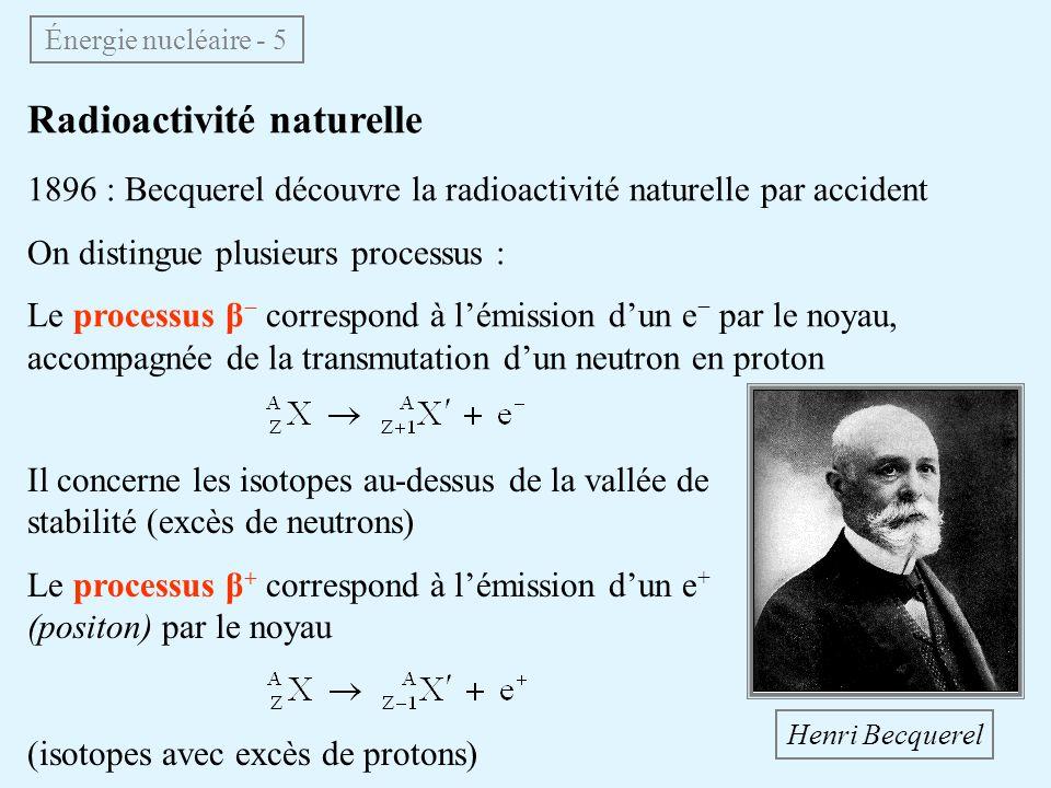Radioactivité naturelle 1896 : Becquerel découvre la radioactivité naturelle par accident On distingue plusieurs processus : Le processus β correspond