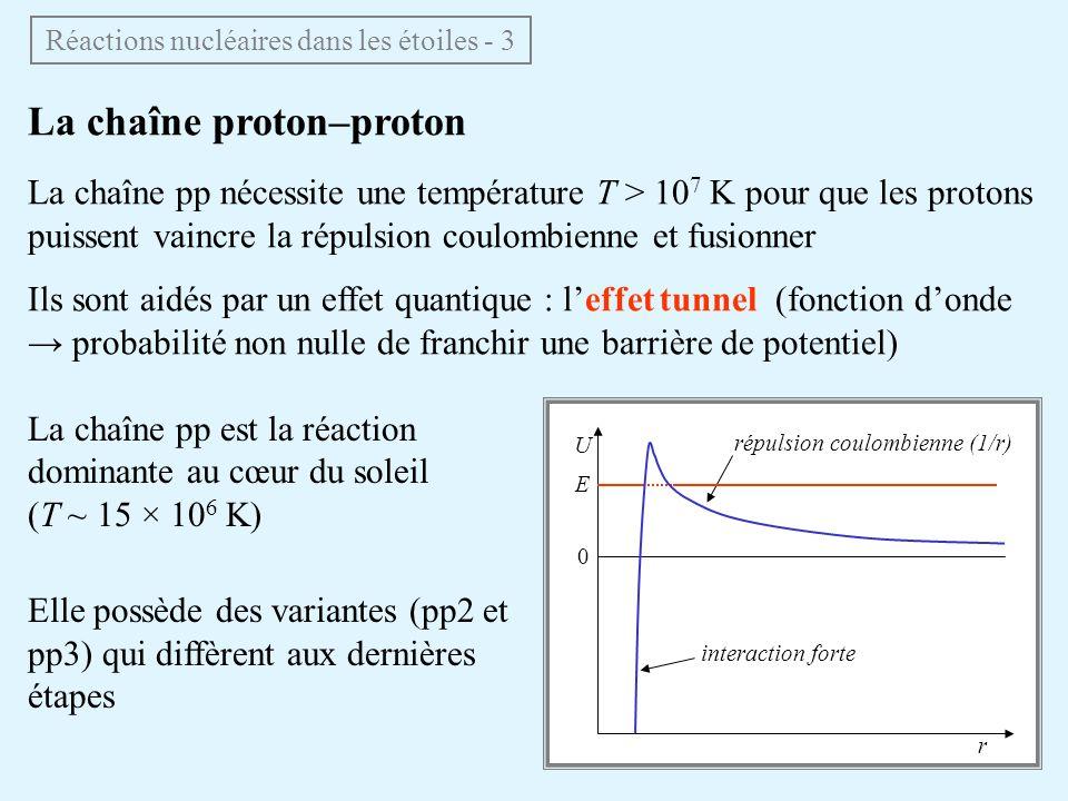 La chaîne proton–proton La chaîne pp nécessite une température T > 10 7 K pour que les protons puissent vaincre la répulsion coulombienne et fusionner