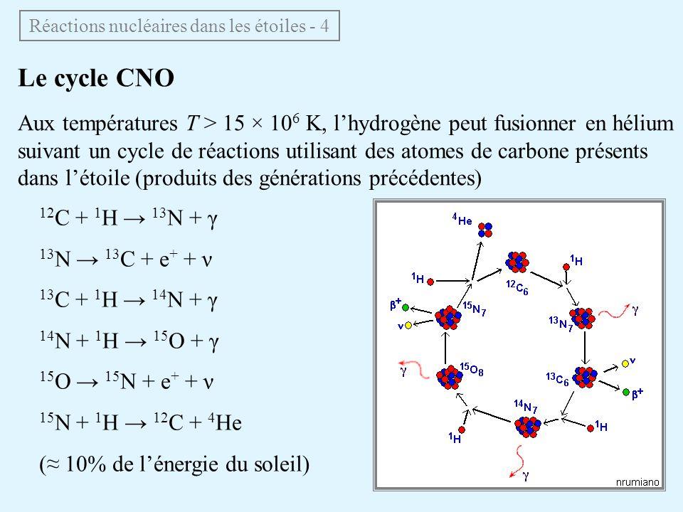 Le cycle CNO Aux températures T > 15 × 10 6 K, lhydrogène peut fusionner en hélium suivant un cycle de réactions utilisant des atomes de carbone prése