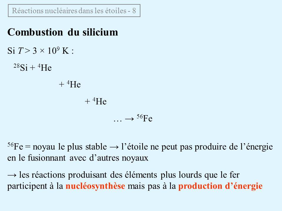 Combustion du silicium Si T > 3 × 10 9 K : 28 Si + 4 He + 4 He … 56 Fe 56 Fe = noyau le plus stable létoile ne peut pas produire de lénergie en le fus