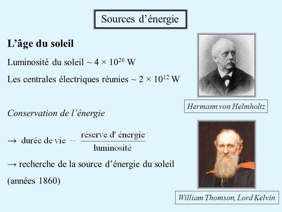 Lâge du soleil Luminosité du soleil ~ 4 × 10 26 W Les centrales électriques réunies ~ 2 × 10 12 W Conservation de lénergie recherche de la source déne