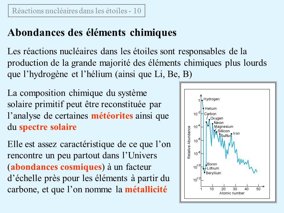 Abondances des éléments chimiques Les réactions nucléaires dans les étoiles sont responsables de la production de la grande majorité des éléments chim